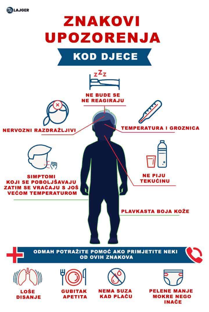 Gripa znakovi upozorenja kod djece
